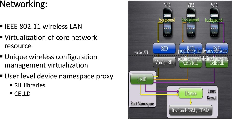 resource Unique wireless configuration