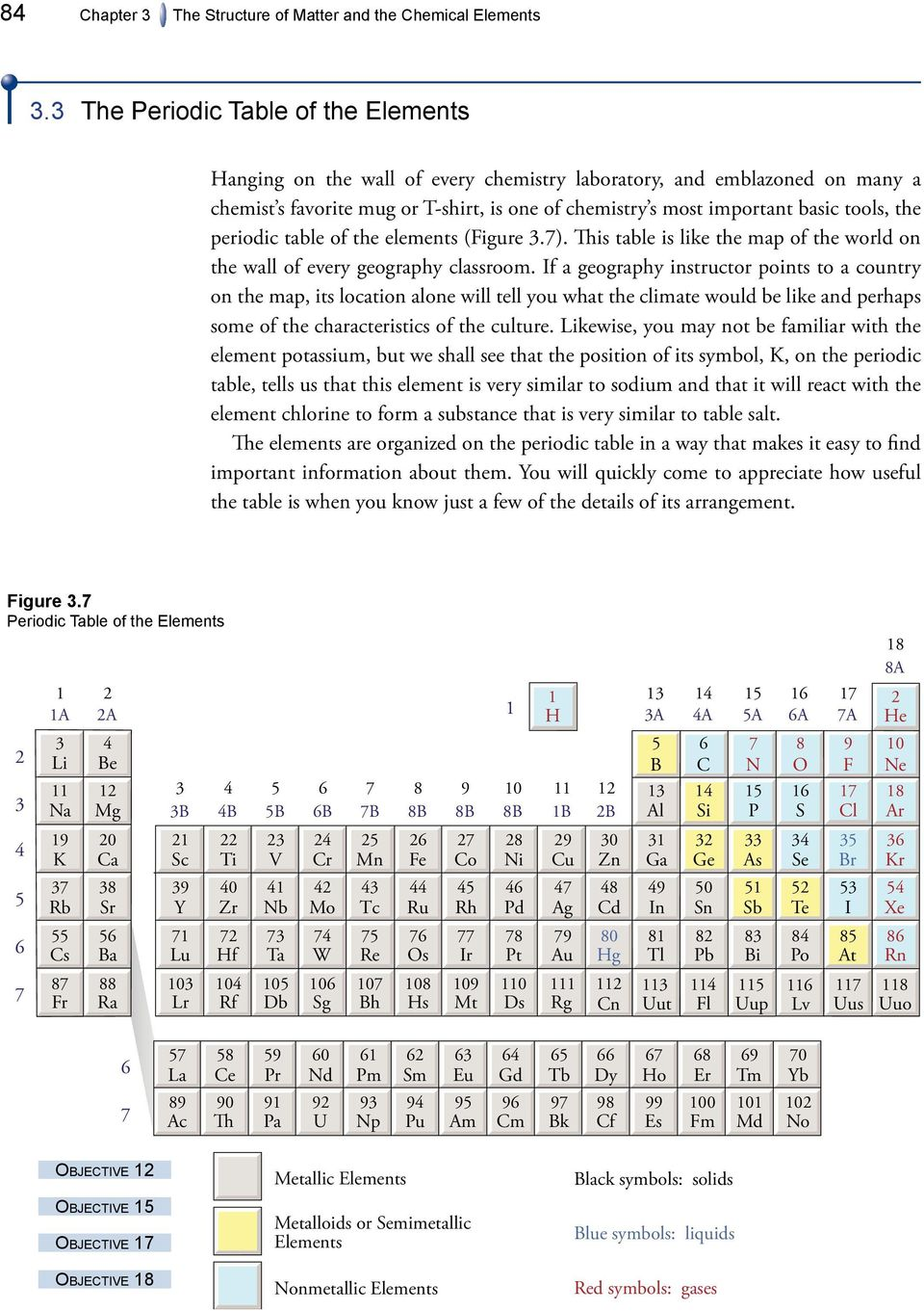 the periodic table of the elements (Figure 3.7). This table is like the map of the world on the wall of every geography classroom.