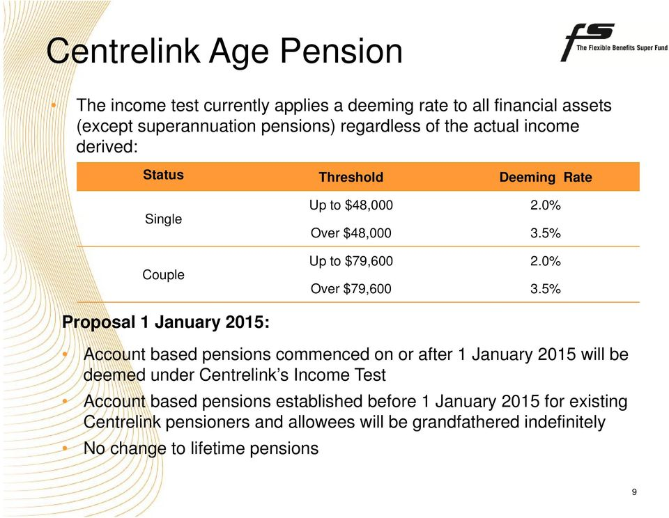 5% Proposal 1 January 2015: Account based pensions commenced on or after 1 January 2015 will be deemed under Centrelink s Income Test Account based