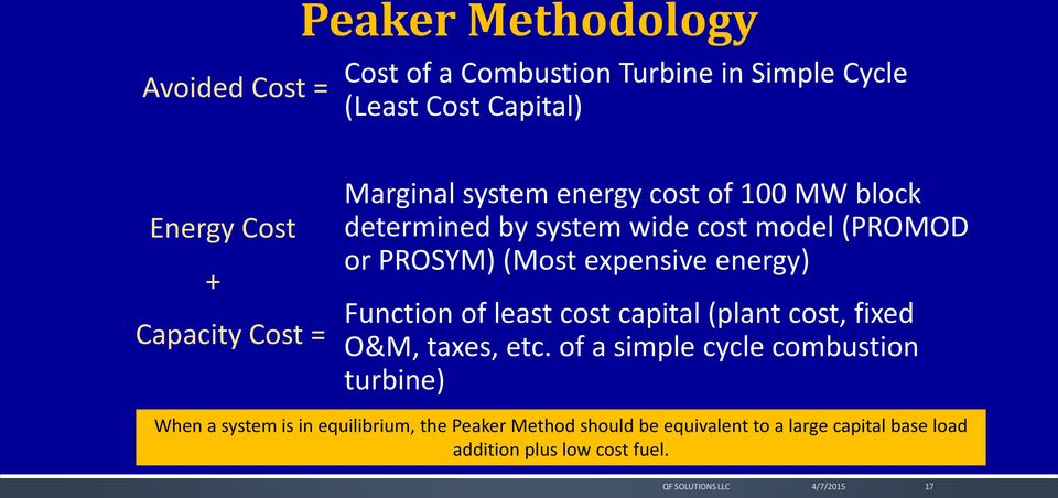 energy) Function of least cost capital (plant cost, fixed O&M, taxes, etc.