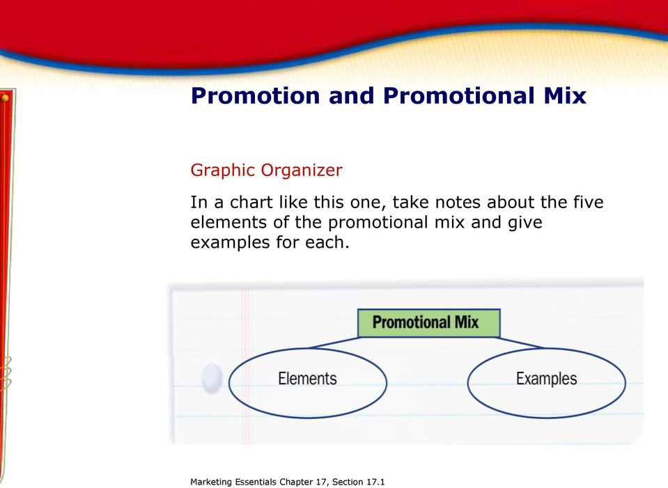 elements of the promotional mix and give examples