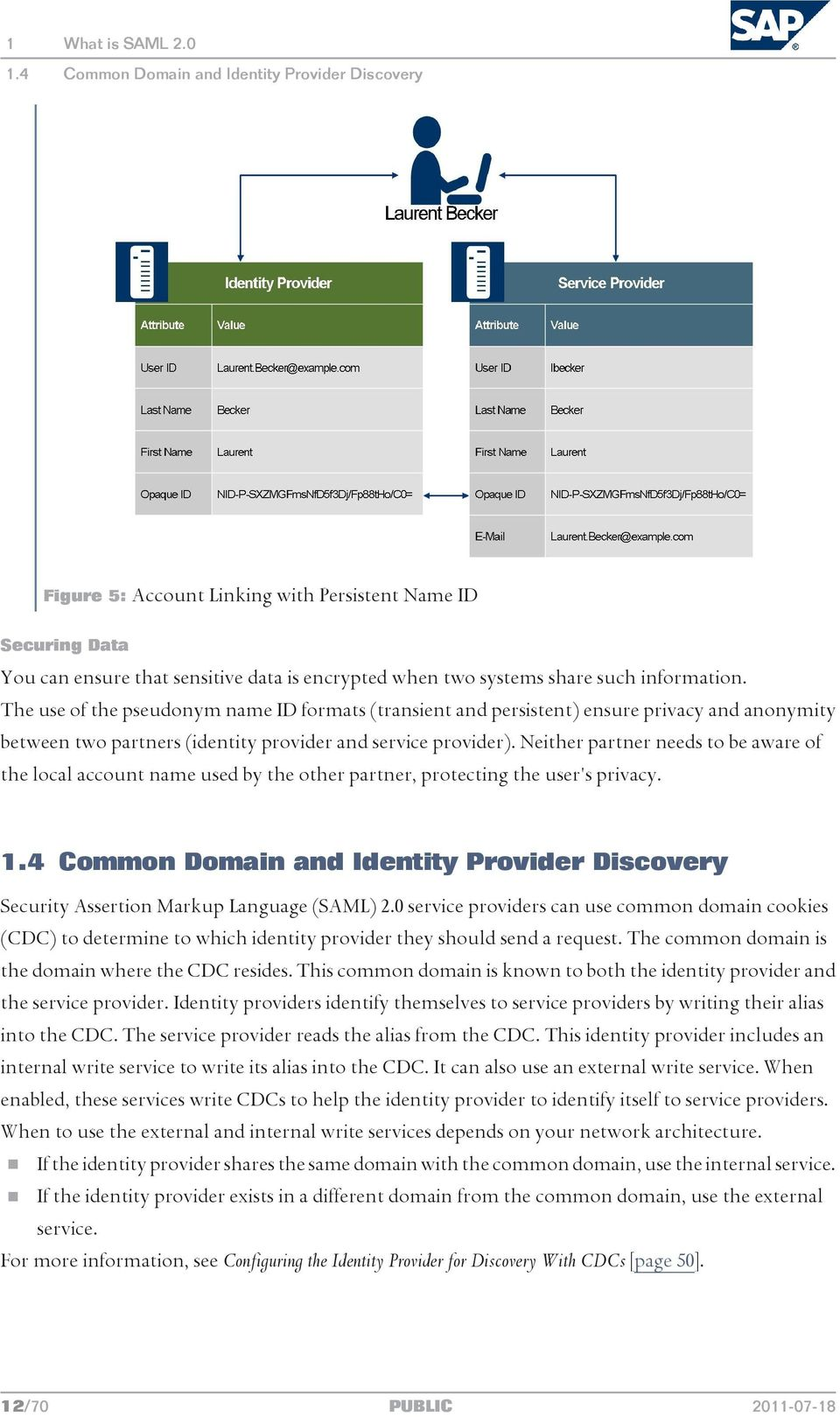 The use of the pseudonym name ID formats (transient and persistent) ensure privacy and anonymity between two partners (identity provider and service provider).