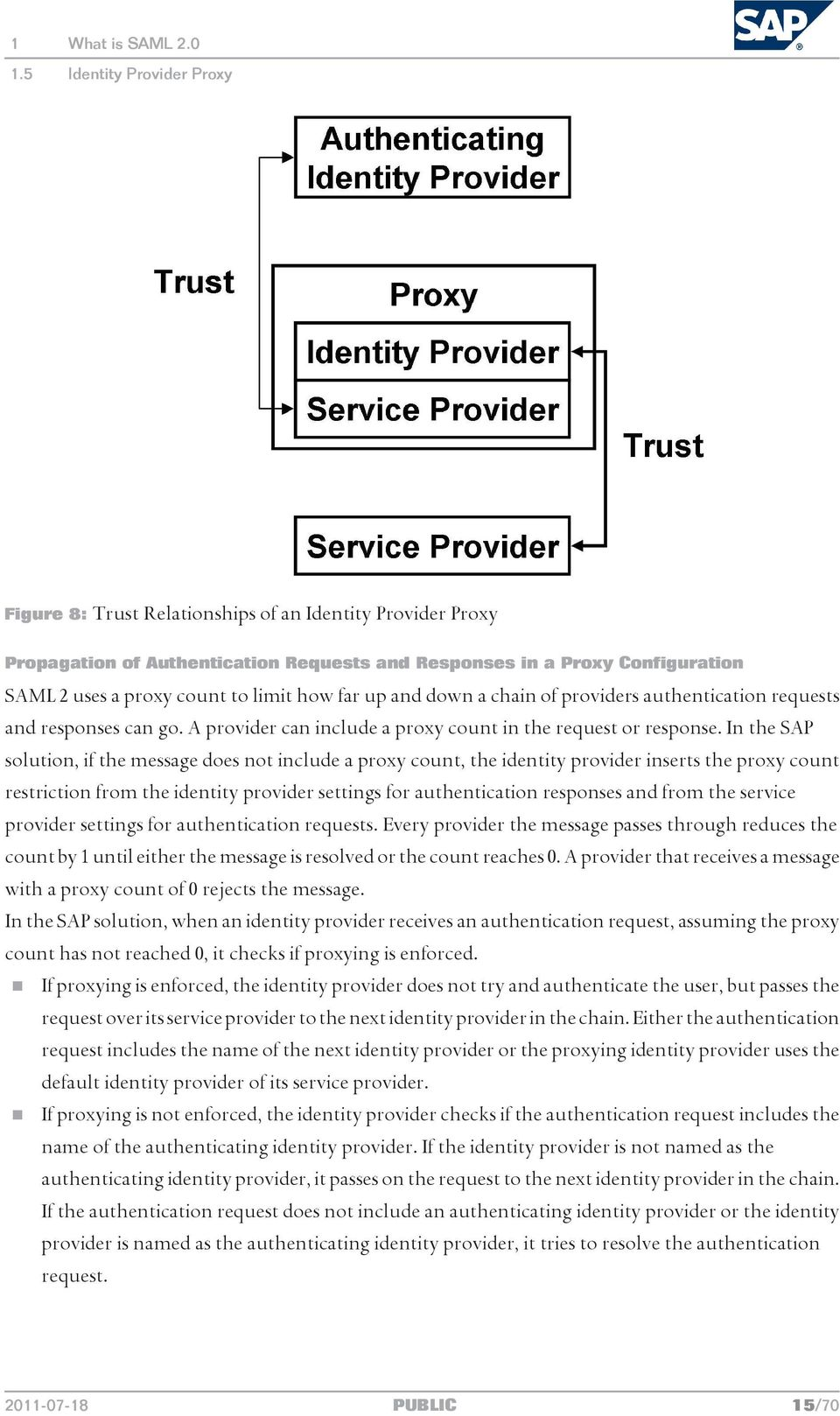 how far up and down a chain of providers authentication requests and responses can go. A provider can include a proxy count in the request or response.