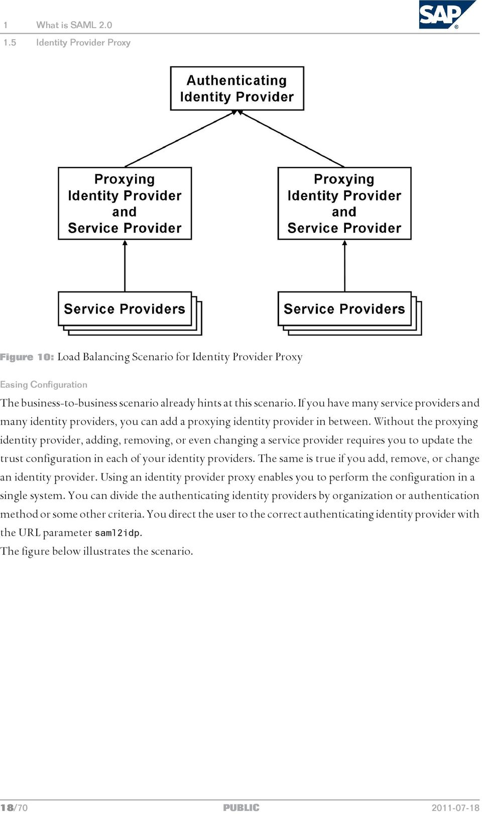 Without the proxying identity provider, adding, removing, or even changing a service provider requires you to update the trust configuration in each of your identity providers.