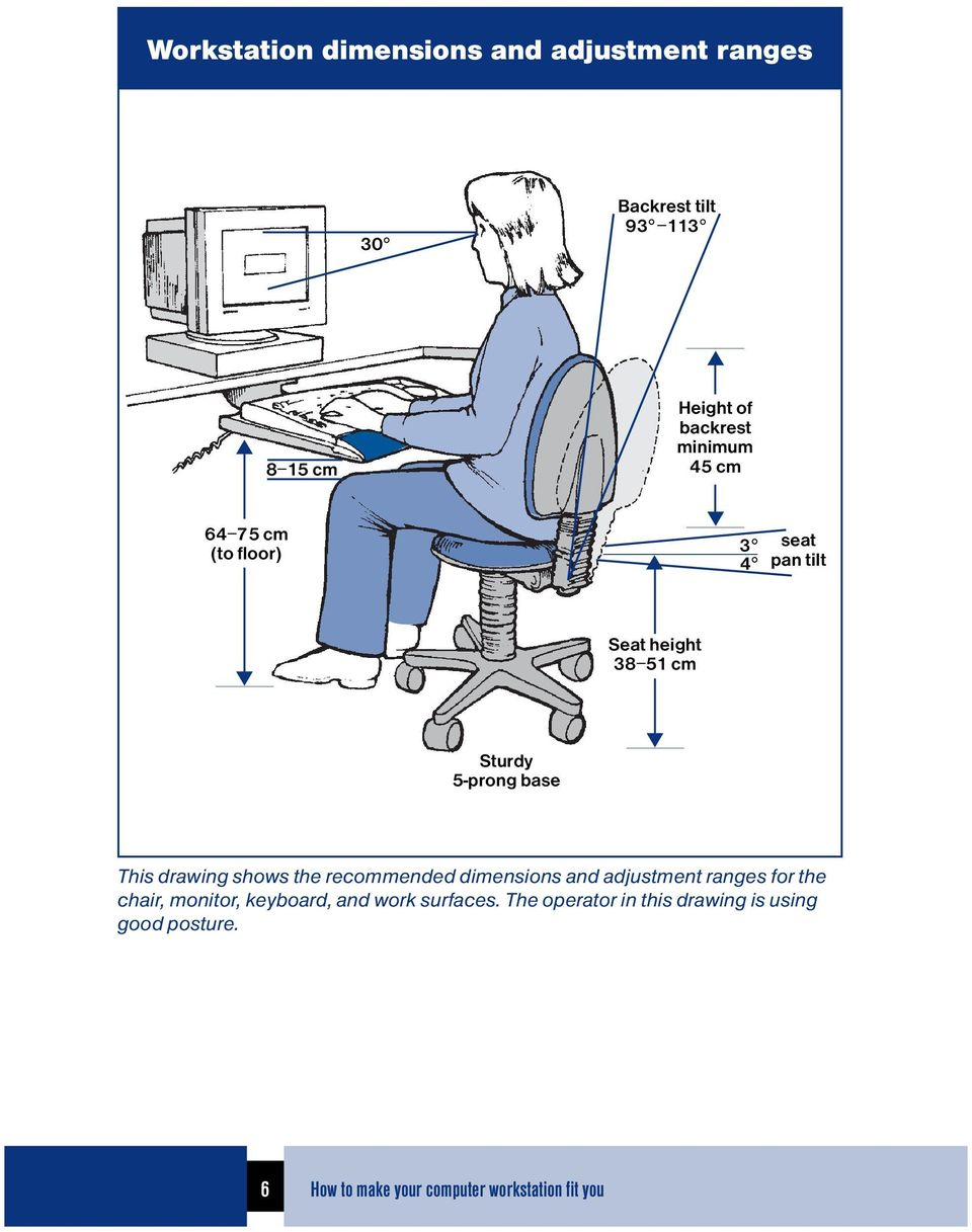drawing shows the recommended dimensions and adjustment ranges for the chair, monitor, keyboard, and