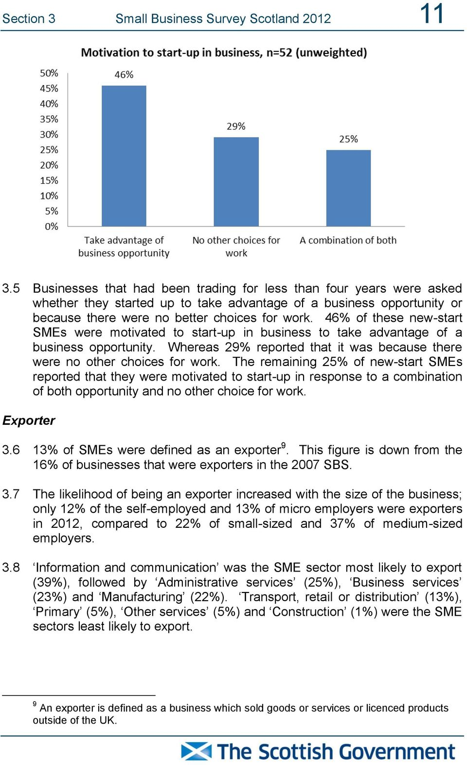 46% of these new-start SMEs were motivated to start-up in business to take advantage of a business opportunity. Whereas 29% reported that it was because there were no other choices for work.