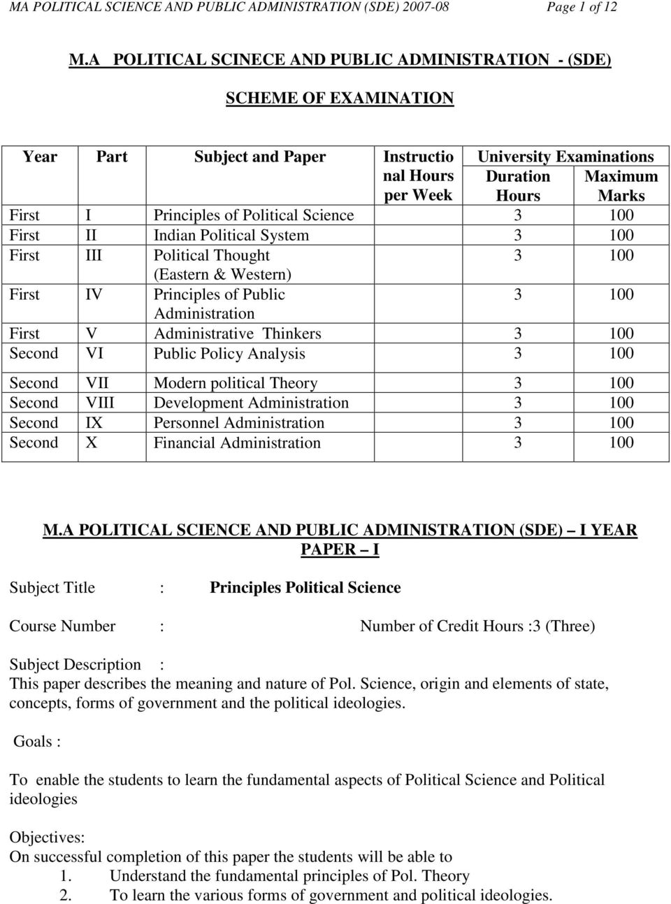 Principles of Political Science 3 100 First II Indian Political System 3 100 First III Political Thought 3 100 (Eastern & Western) First IV Principles of Public 3 100 Administration First V
