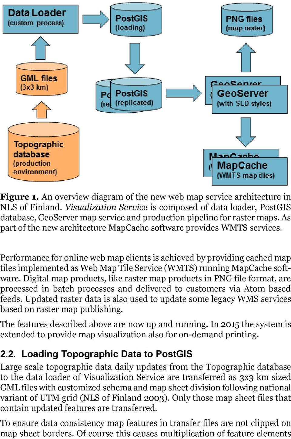 As part of the new architecture MapCache software provides WMTS services.