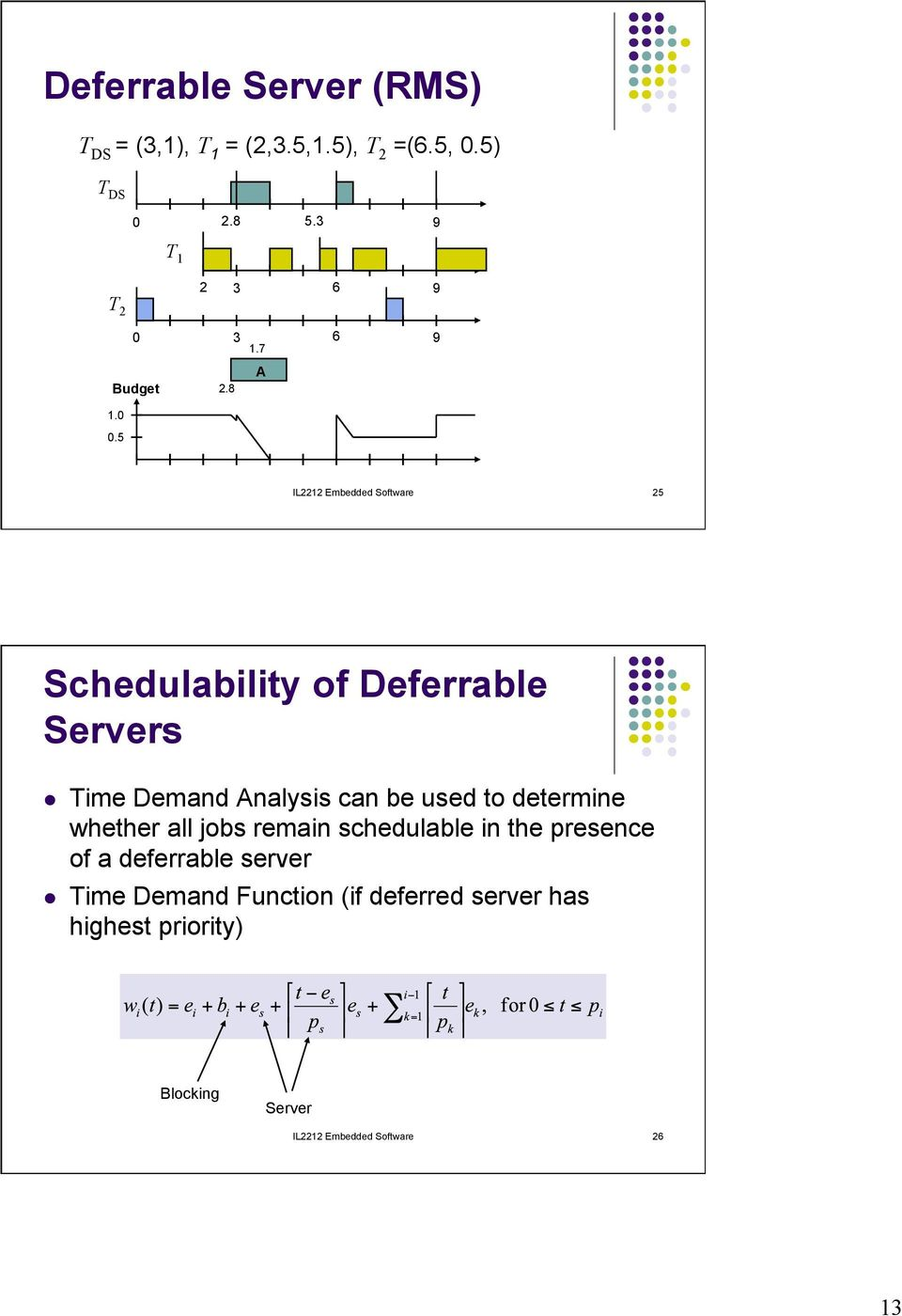 5 IL2212 Embedded Software 25 Schedulability of Deferrable Servers l Time Demand Analysis can be used to