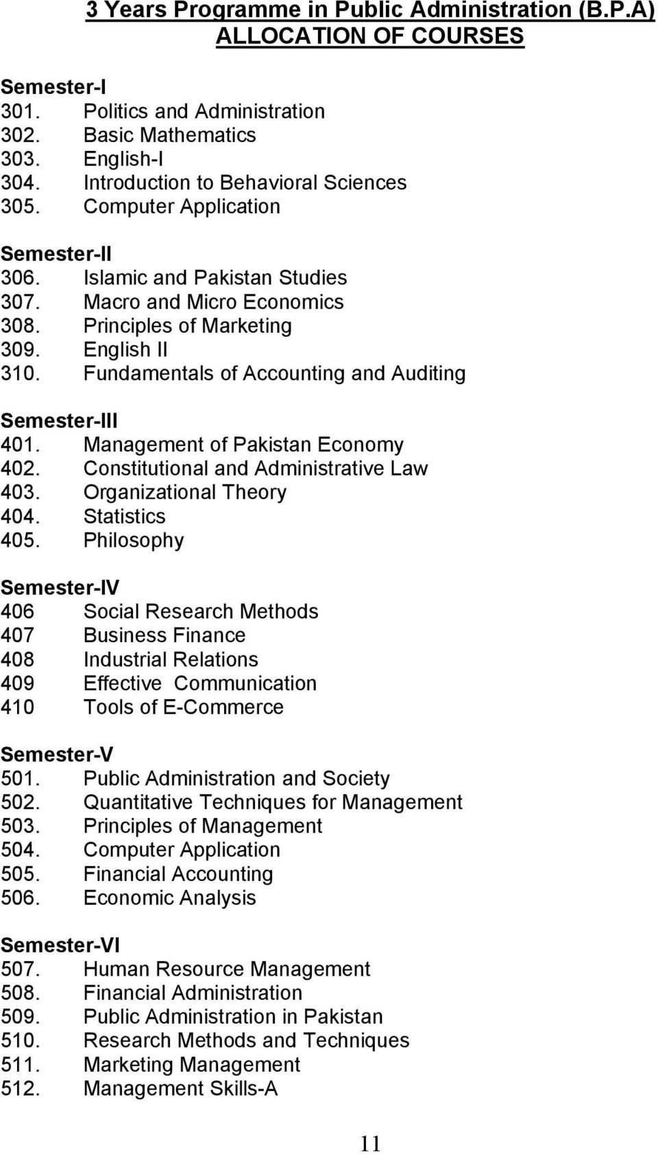 Fundamentals of Accounting and Auditing Semester-III 401. Management of Pakistan Economy 402. Constitutional and Administrative Law 403. Organizational Theory 404. Statistics 405.