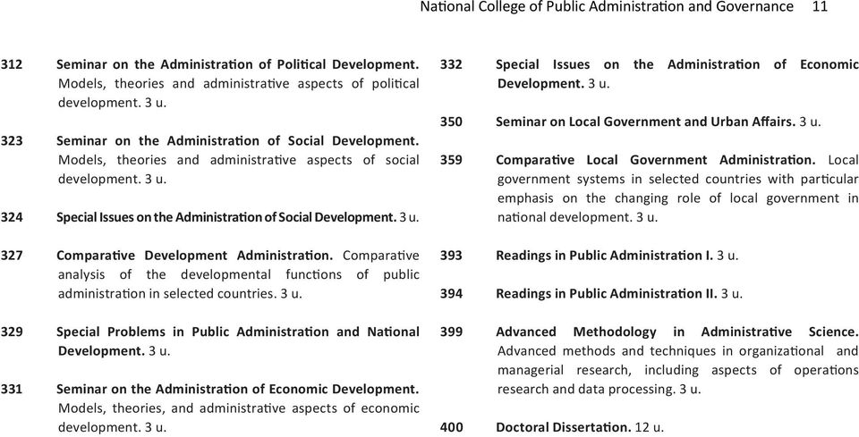 Comparative analysis of the developmental functions of public administration in selected countries. u. 29 Special Problems in Public Administration and National Development. u. Seminar on the Administration of Economic Development.