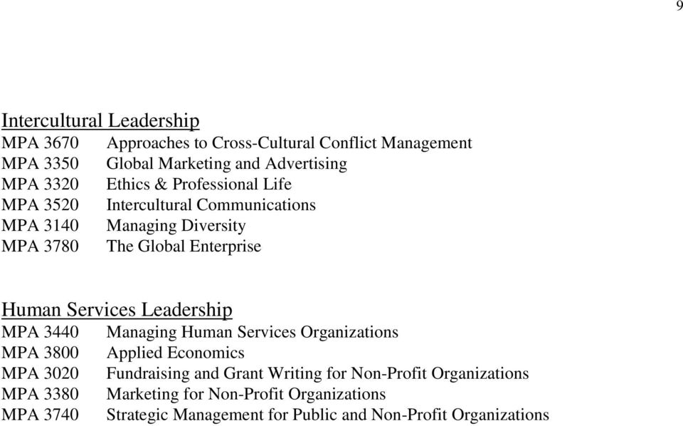 Services Leadership MPA 3440 MPA 3800 MPA 3020 MPA 3380 MPA 3740 Managing Human Services Organizations Applied Economics Fundraising and