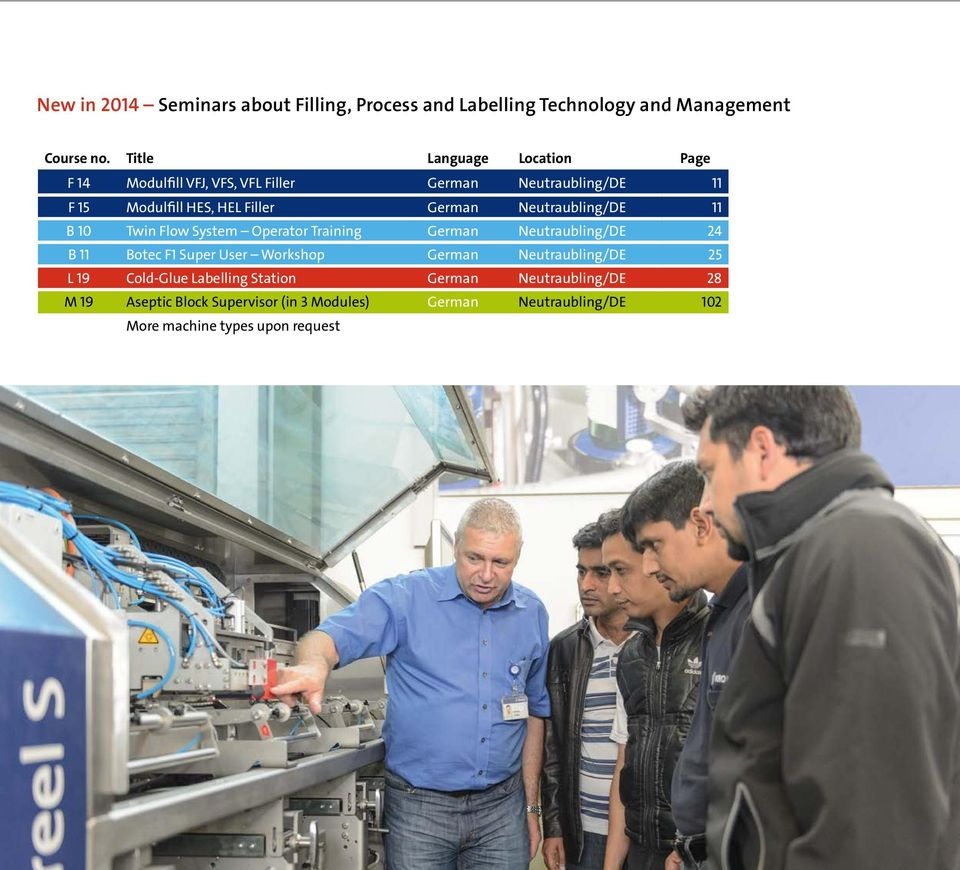 Neutraubling/DE 11 B 10 Twin Flow System Operator Training German Neutraubling/DE 24 B 11 Botec F1 Super User Workshop German