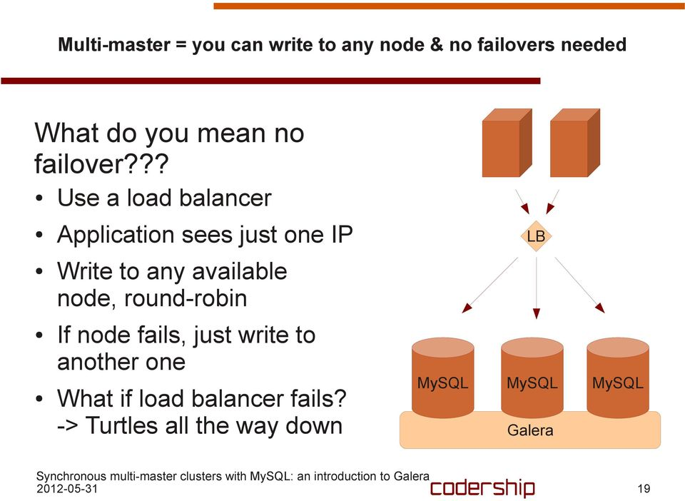 ?? Use a load balancer Application sees just one IP Write to any available node,