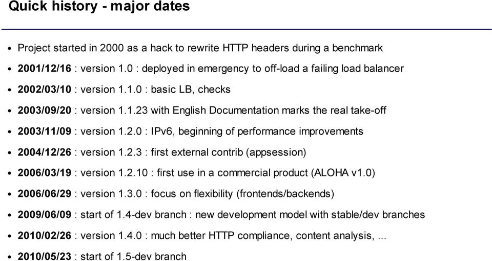 2.0 : IPv6, beginning of performance improvements 2004/12/26 : version 1.2.3 : first external contrib (appsession) 2006/03/19 : version 1.2.10 : first use in a commercial product (ALOHA v1.