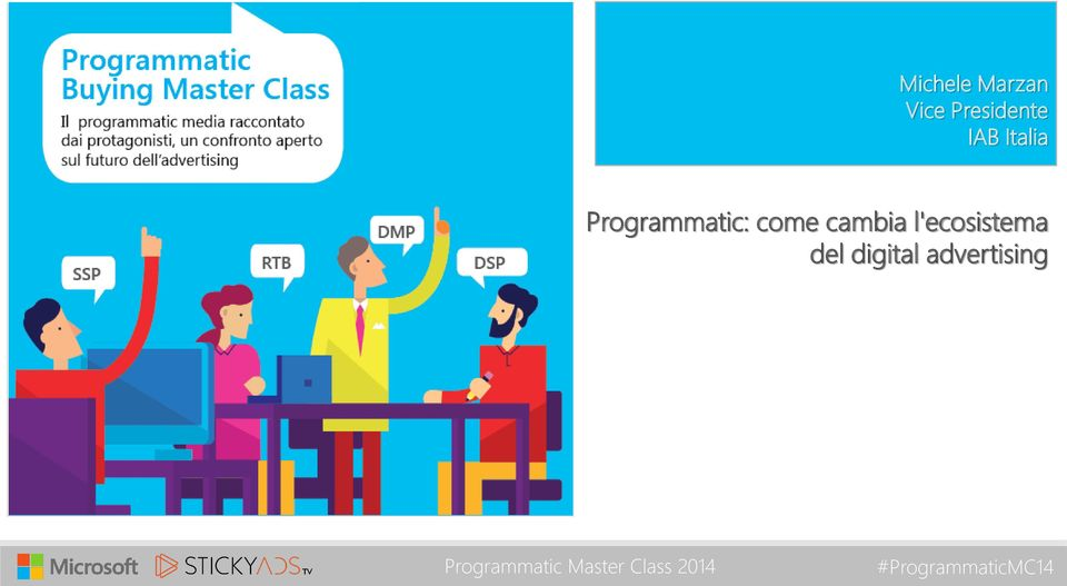 Programmatic: come cambia