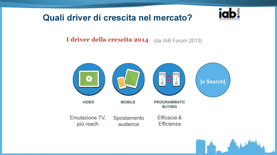 (da IAB Forum 2013) [e Search]