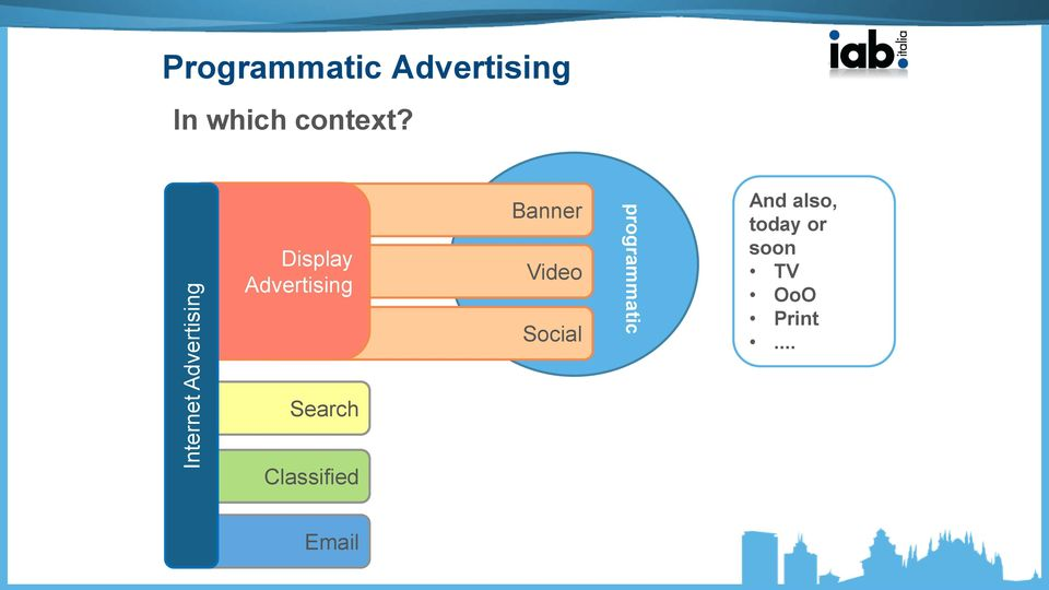Display Advertising Banner Video Social