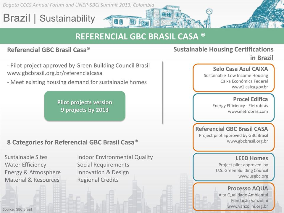 caixa.gov.br Pilot projects version 9 projects by 2013 Procel Edifica Energy Efficiency - Eletrobrás www.eletrobras.