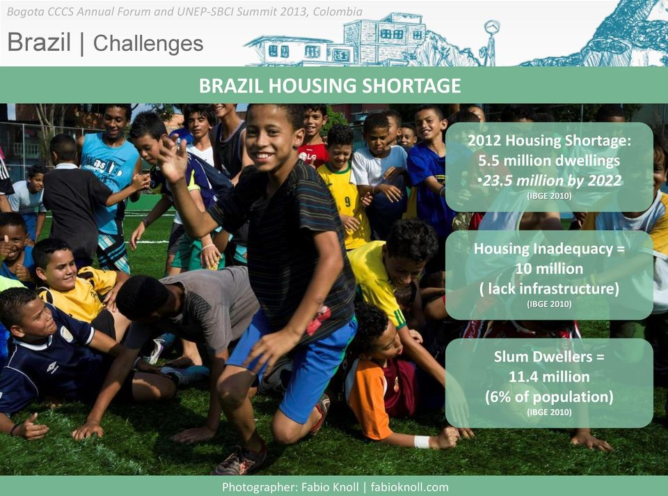 5 million by 2022 (IBGE 2010) Housing Inadequacy = 10 million ( lack infrastructure)
