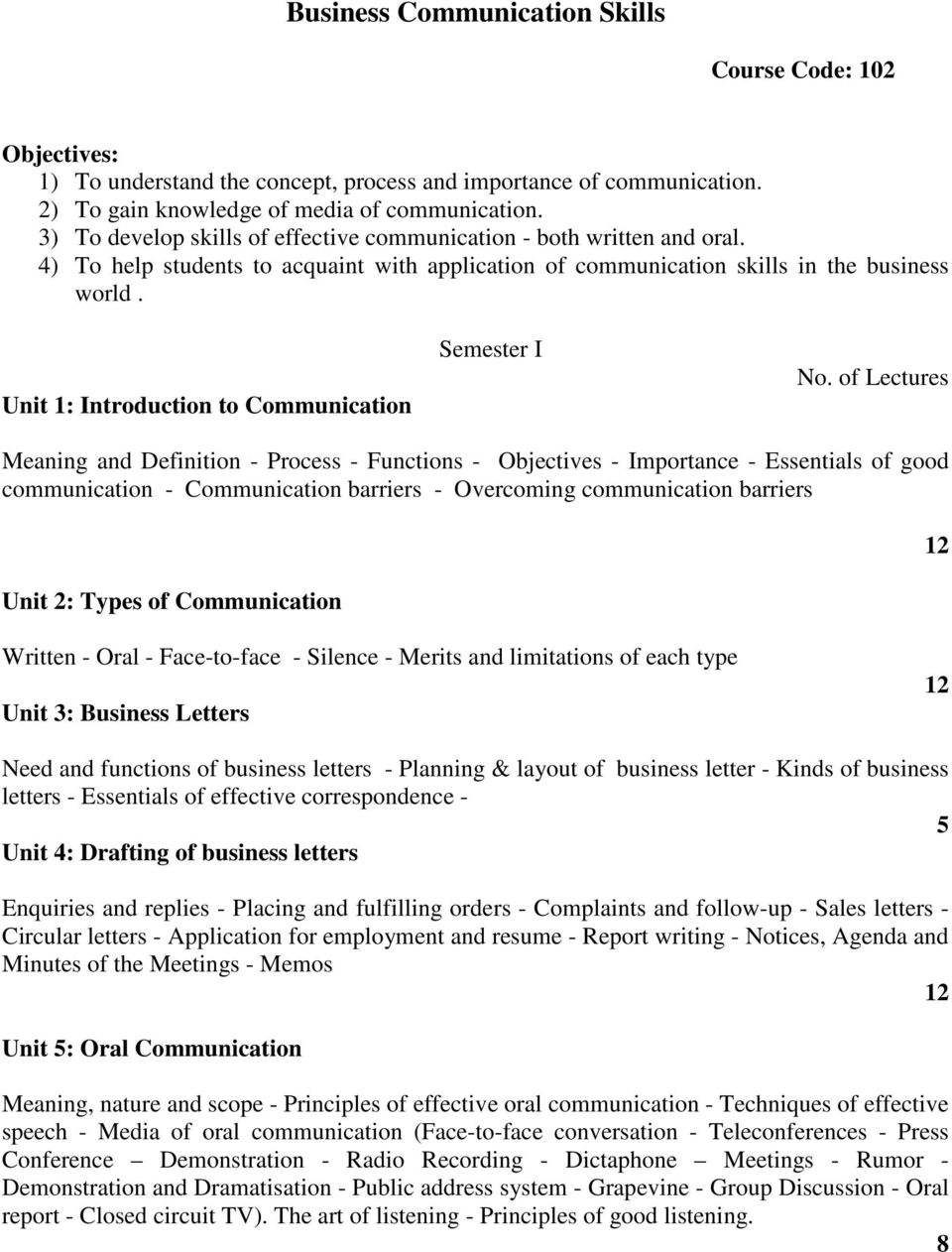 Unit 1: Introduction to Communication Semester I No.