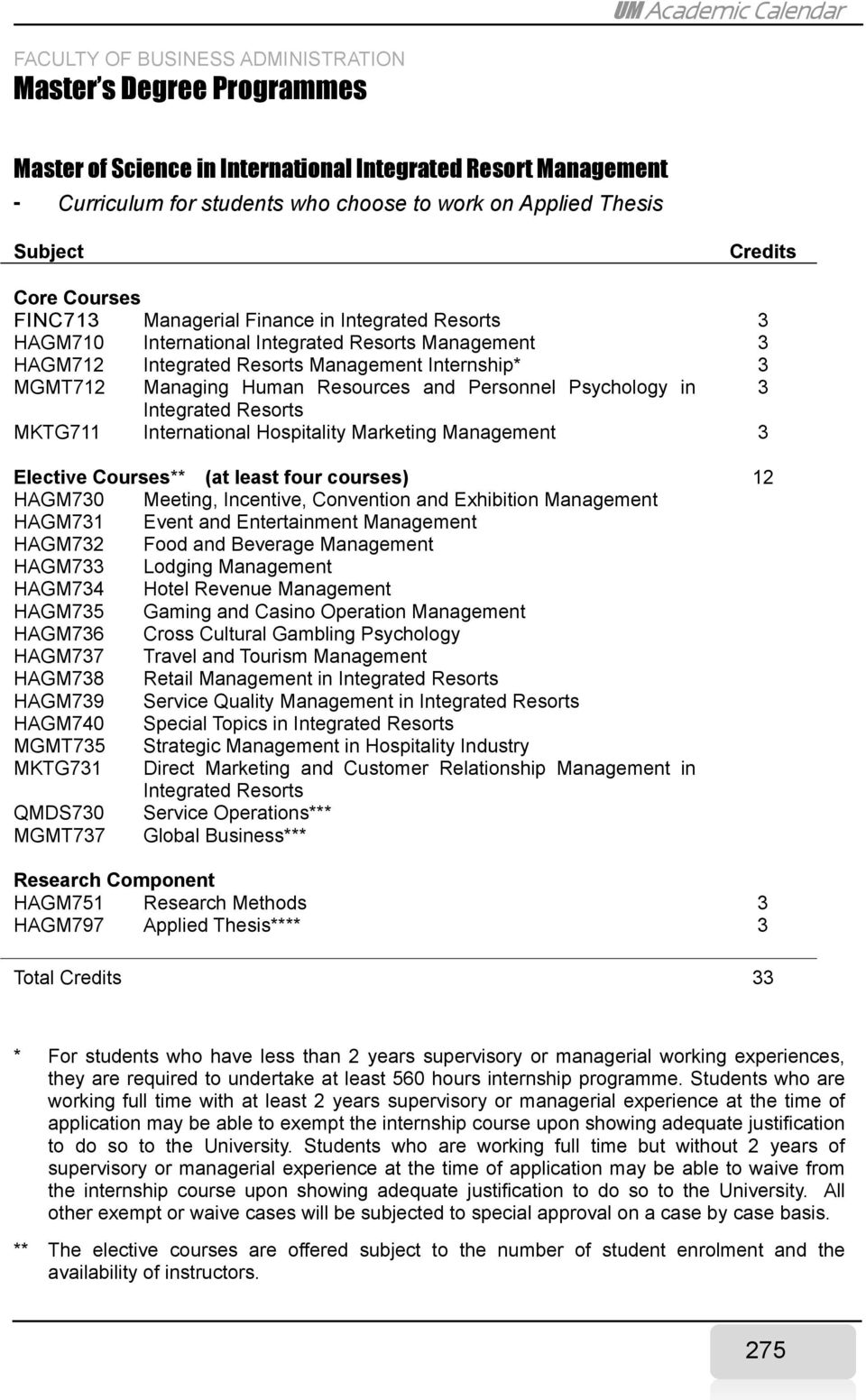 Internship* Managing Human Resources and Personnel Psychology in Integrated Resorts International Hospitality Marketing Management 3 3 3 3 3 Elective Courses** (at least four courses) 12 HAGM730