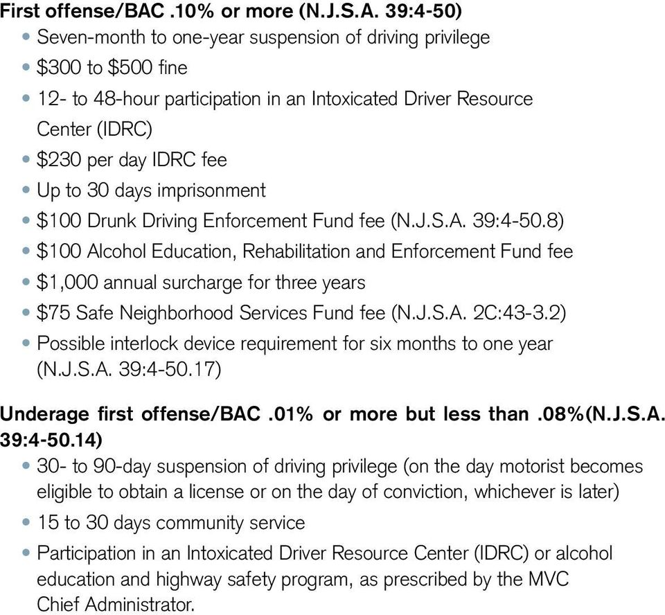 imprisonment $100 Drunk Driving Enforcement Fund fee (N.J.S.A. 39:4-50.