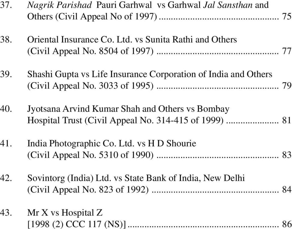 3033 of 1995)... 79 40. Jyotsana Arvind Kumar Shah and Others vs Bombay Hospital Trust (Civil Appeal No. 314-415 of 1999)... 81 41. India Photographic Co. Ltd.