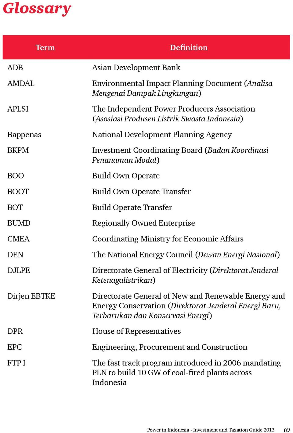 Penanaman Modal) Build Own Operate Build Own Operate Transfer Build Operate Transfer Regionally Owned Enterprise Coordinating Ministry for Economic Affairs The National Energy Council (Dewan Energi