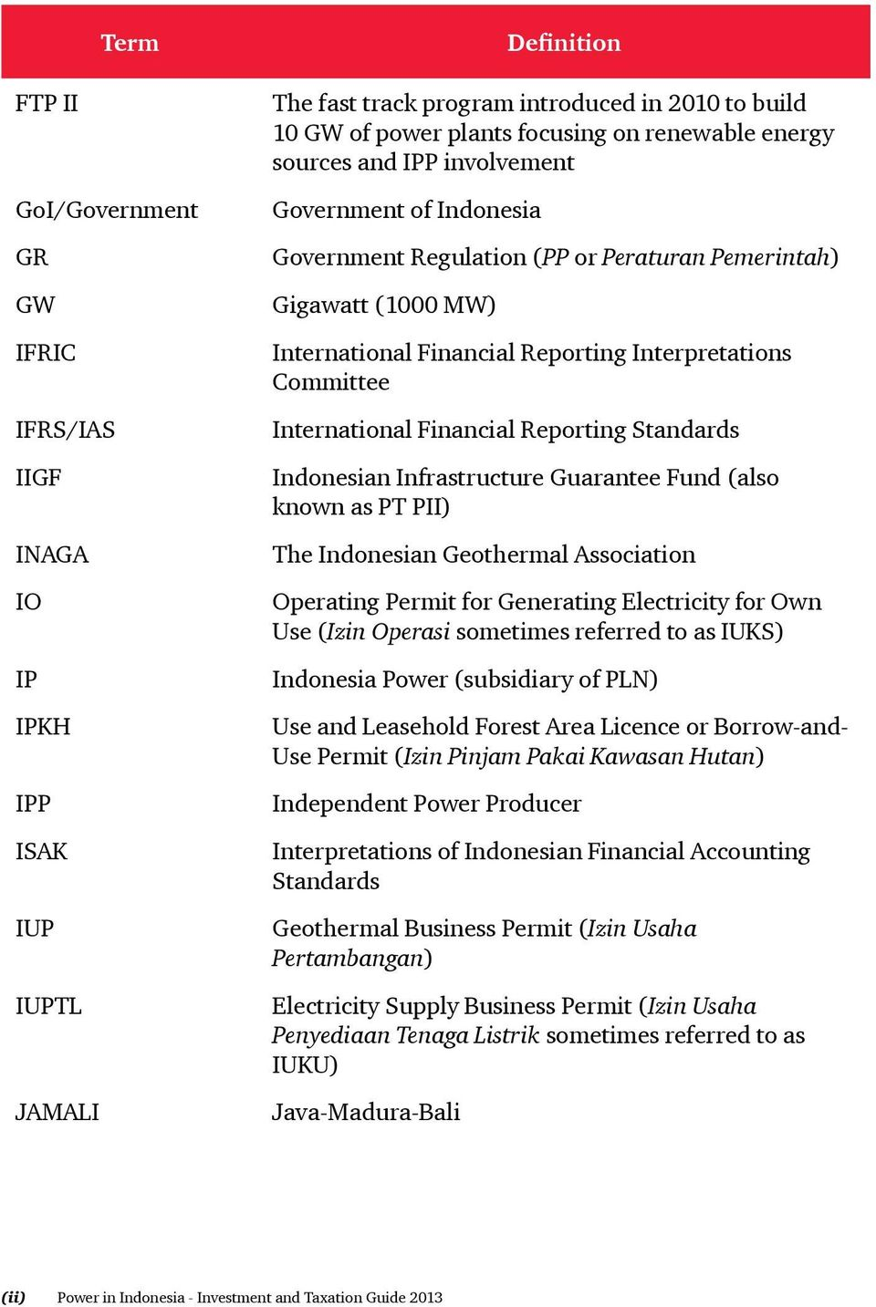 International Financial Reporting Standards Indonesian Infrastructure Guarantee Fund (also known as PT PII) The Indonesian Geothermal Association Operating Permit for Generating Electricity for Own