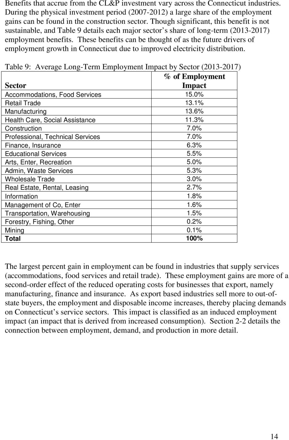 Though significant, this benefit is not sustainable, and Table 9 details each major sector s share of long-term (2013-2017) employment benefits.