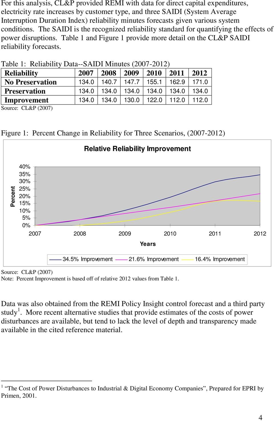 Table 1 and Figure 1 provide more detail on the CL&P SAIDI reliability forecasts. Table 1: Reliability Data--SAIDI Minutes (2007-2012) Reliability 2007 2008 2009 2010 2011 2012 No Preservation 134.