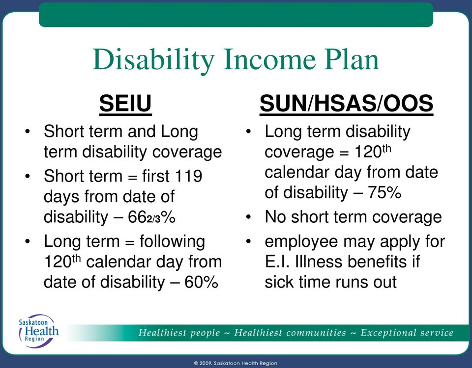 disability 60% SUN/HSAS/OOS Long term disability coverage = 120 th calendar day from date of