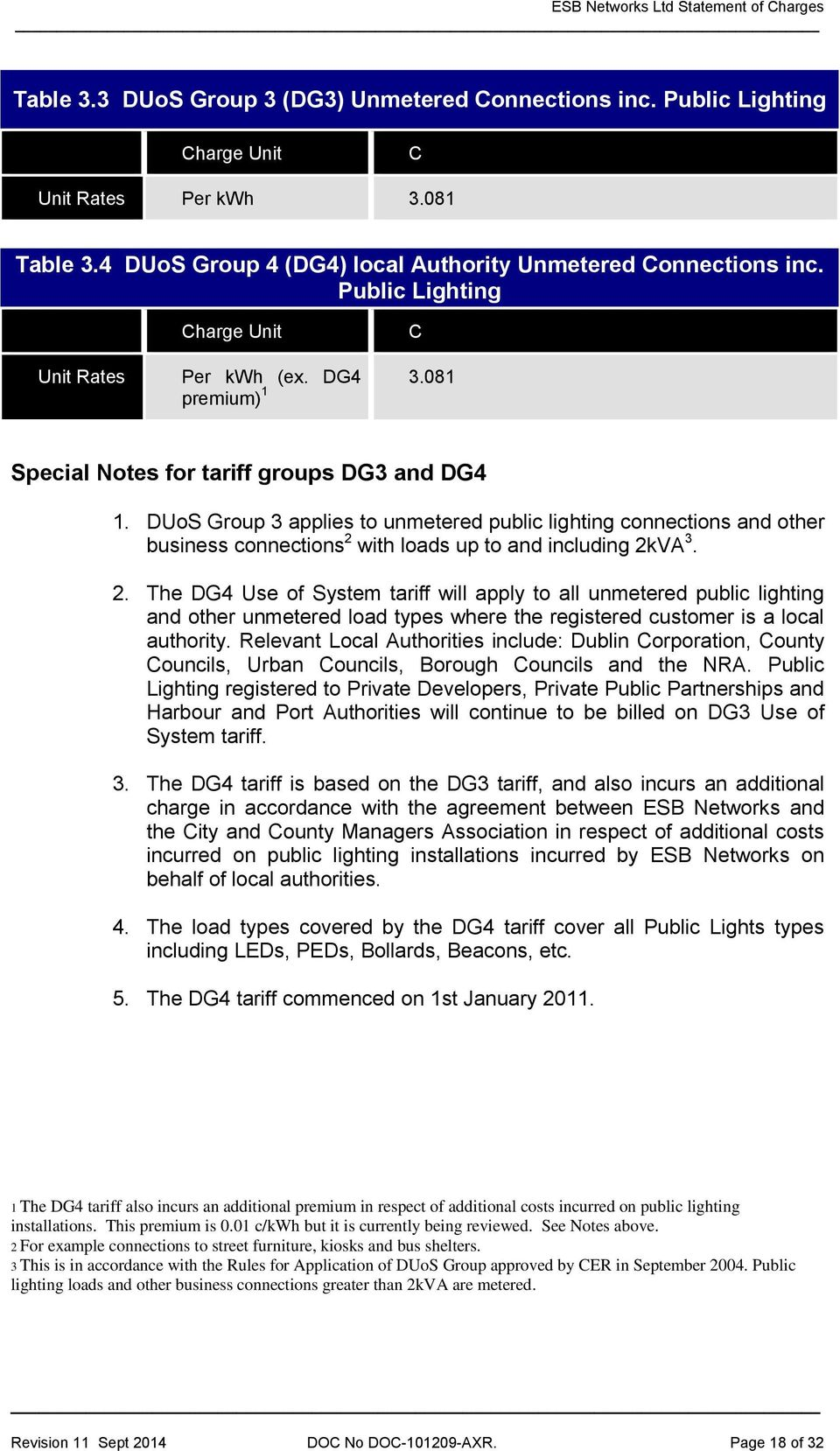DUoS Group 3 applies to unmetered public lighting connections and other business connections 2