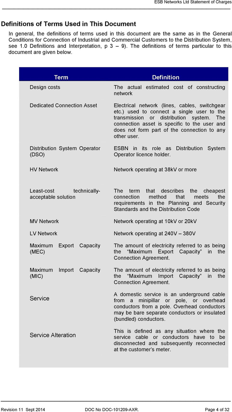 Design costs Term Dedicated Connection Asset Distribution System Operator (DSO) HV Network Definition The actual estimated cost of constructing network Electrical network (lines, cables, switchgear