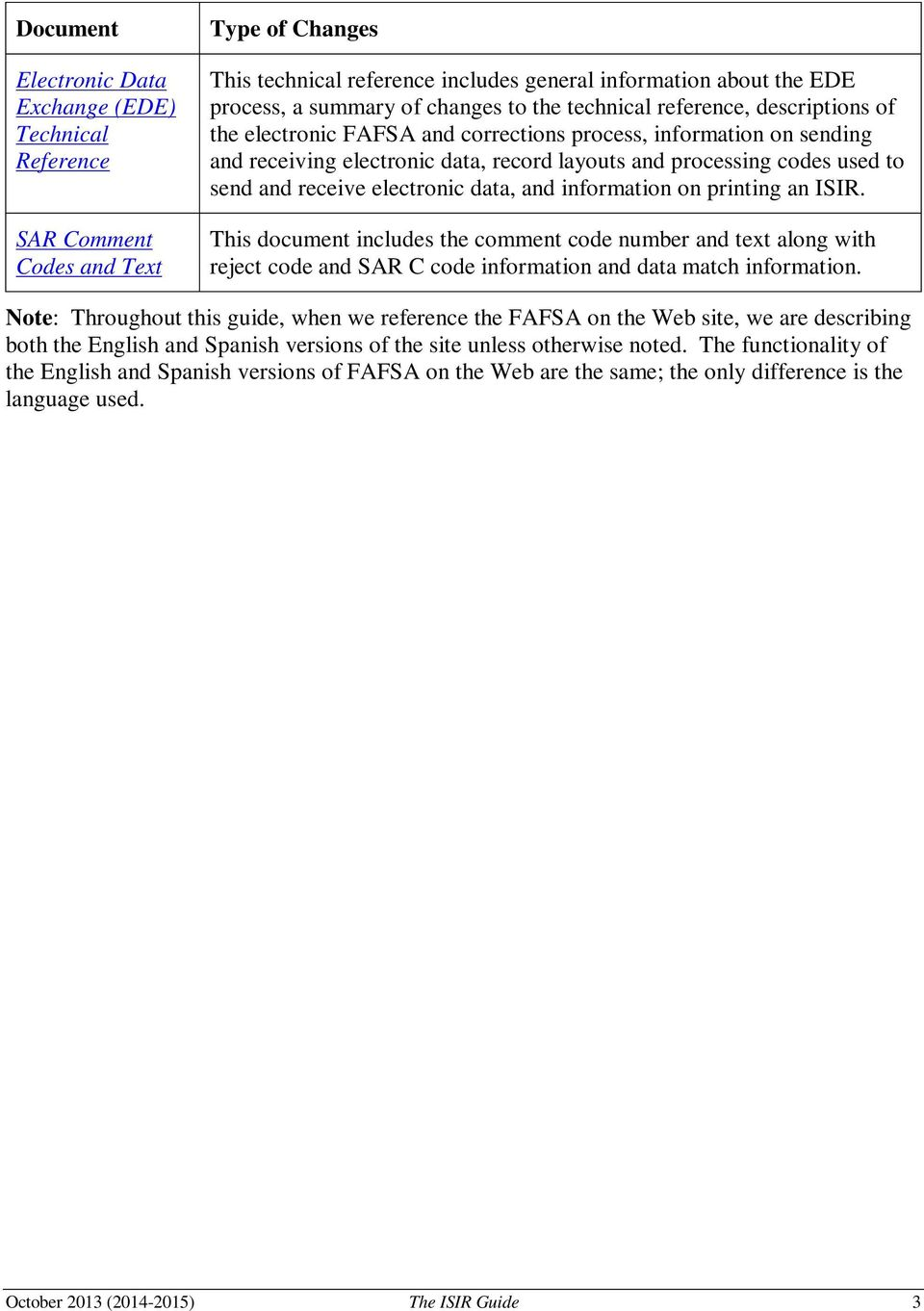 The isir guide us department of education pdf electronic data and information on printing an isir this document includes the comment code ibookread Read Online
