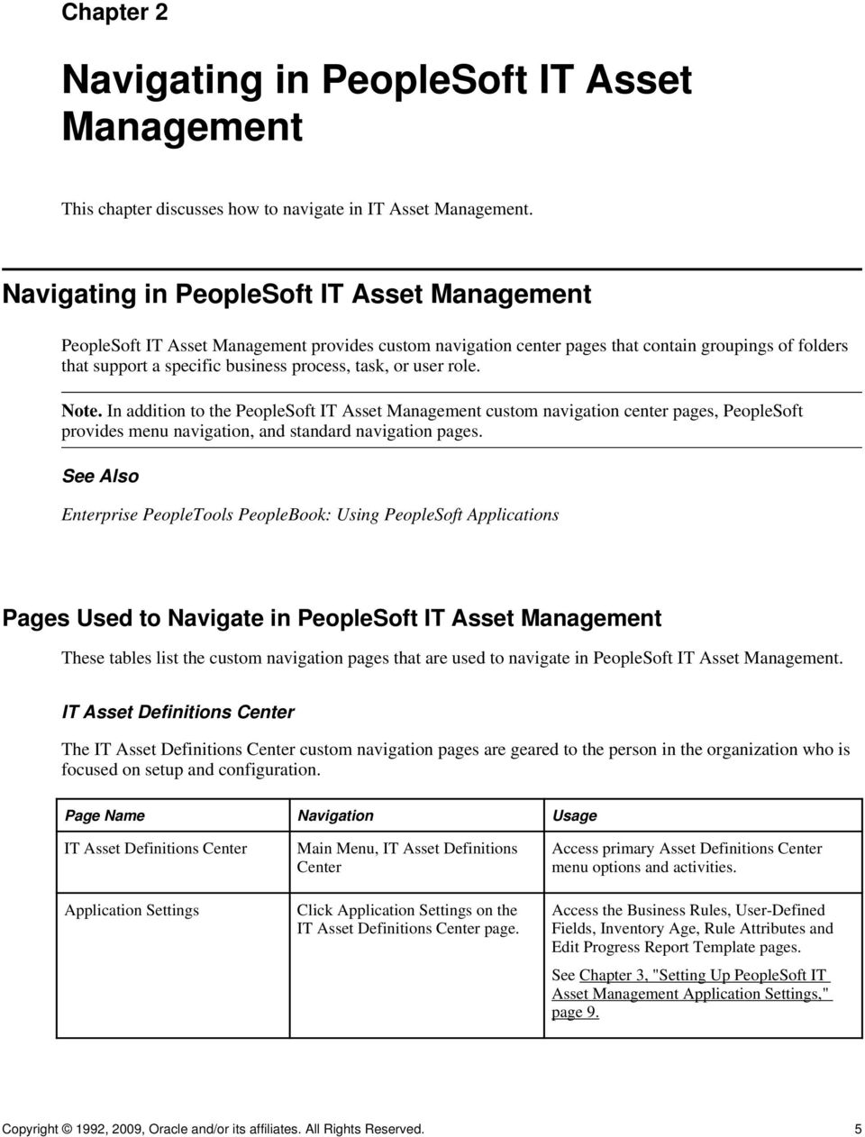 or user role. Note. In addition to the PeopleSoft IT Asset Management custom navigation center pages, PeopleSoft provides menu navigation, and standard navigation pages.