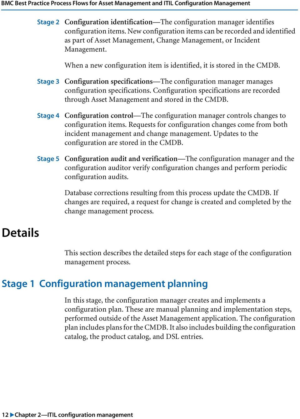 Stage 3 Stage 4 Stage 5 Configuration specifications The configuration manager manages configuration specifications. Configuration specifications are recorded through Asset and stored in the CMDB.