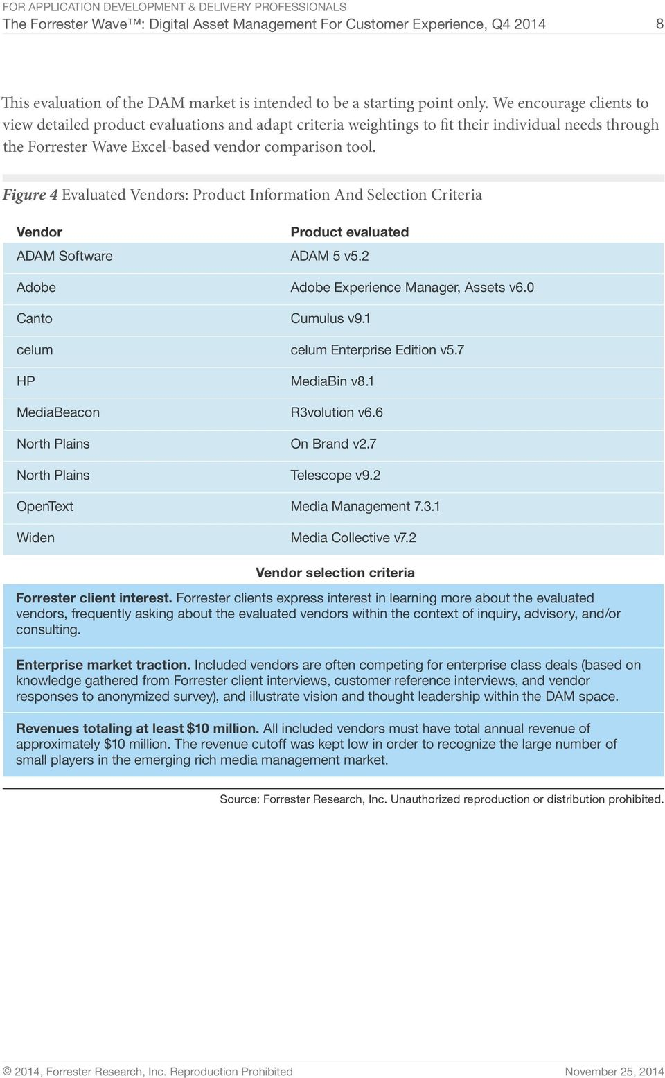 Figure 4 Evaluated Vendors: Product Information And Selection Criteria Vendor ADAM Software Adobe Canto celum HP MediaBeacon North Plains North Plains OpenText Widen Product evaluated ADAM 5 v5.