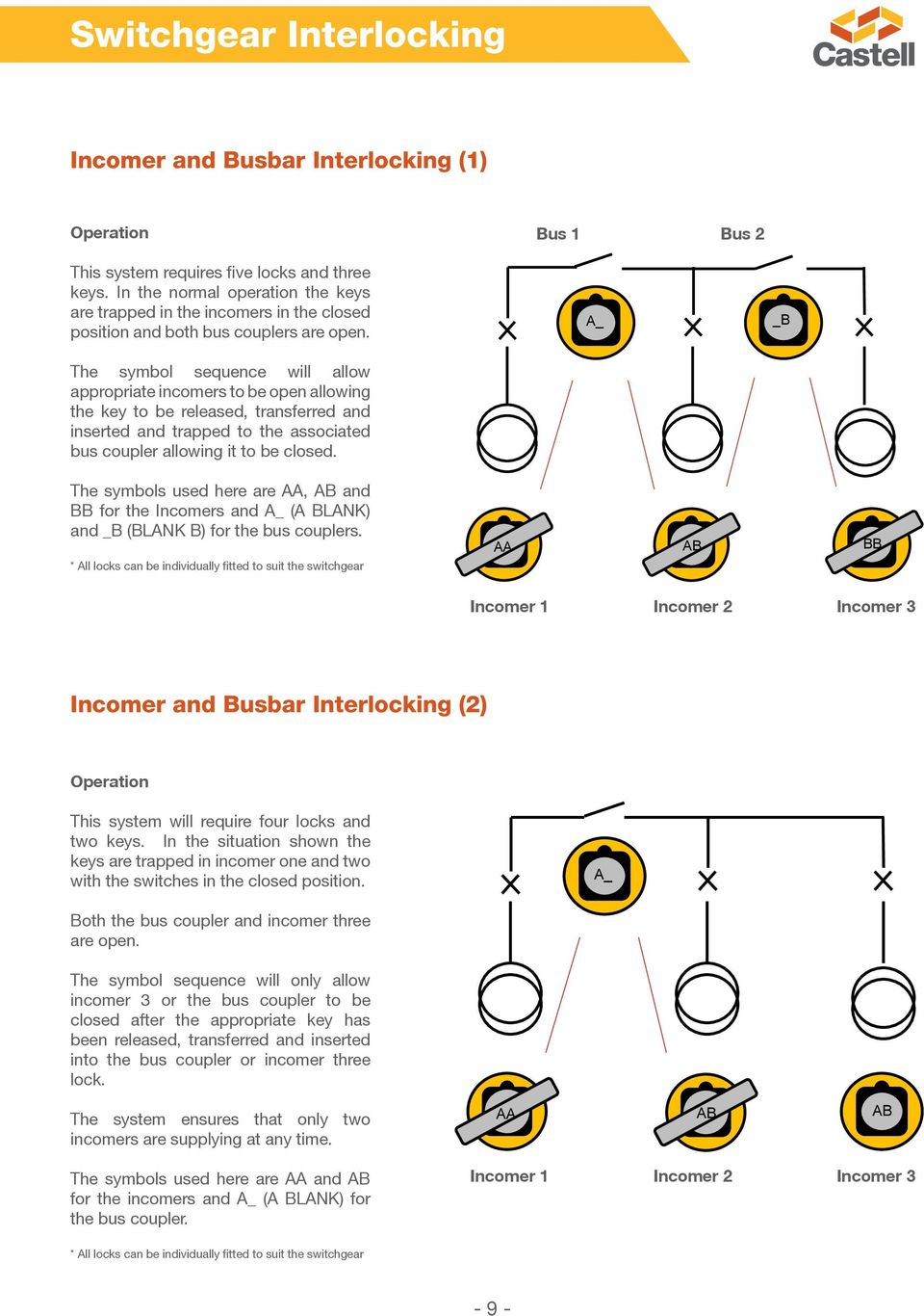 Trapped key interlocks for switchgear applications guide pdf the symbol sequence will allow appropriate incomers to be open allowing the key to be released biocorpaavc