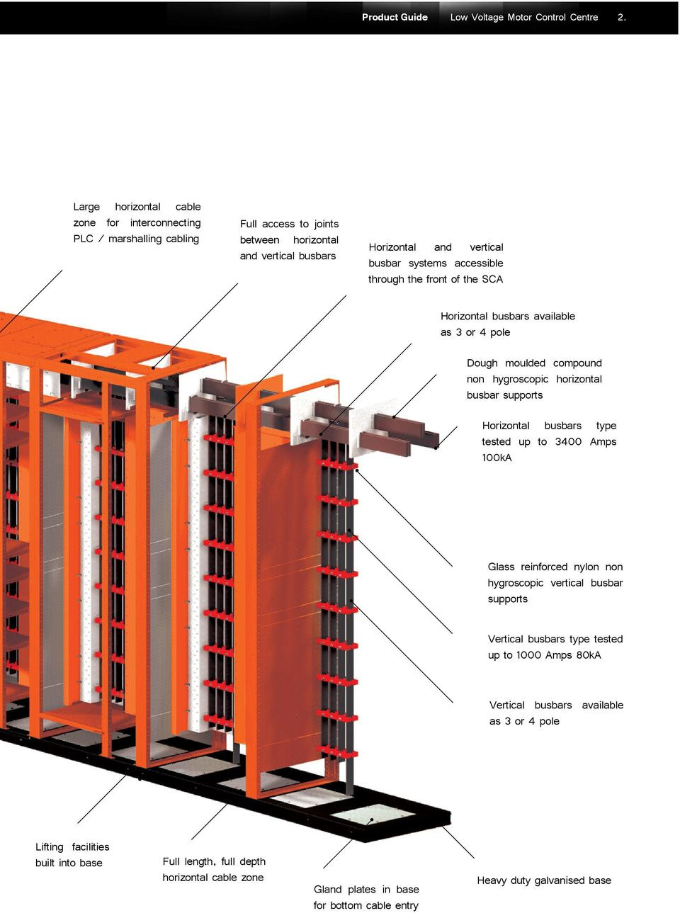 accessible through the front of the SCA Horizontal busbars available as 3 or 4 pole Dough moulded compound non hygroscopic horizontal busbar supports Horizontal busbars type tested up