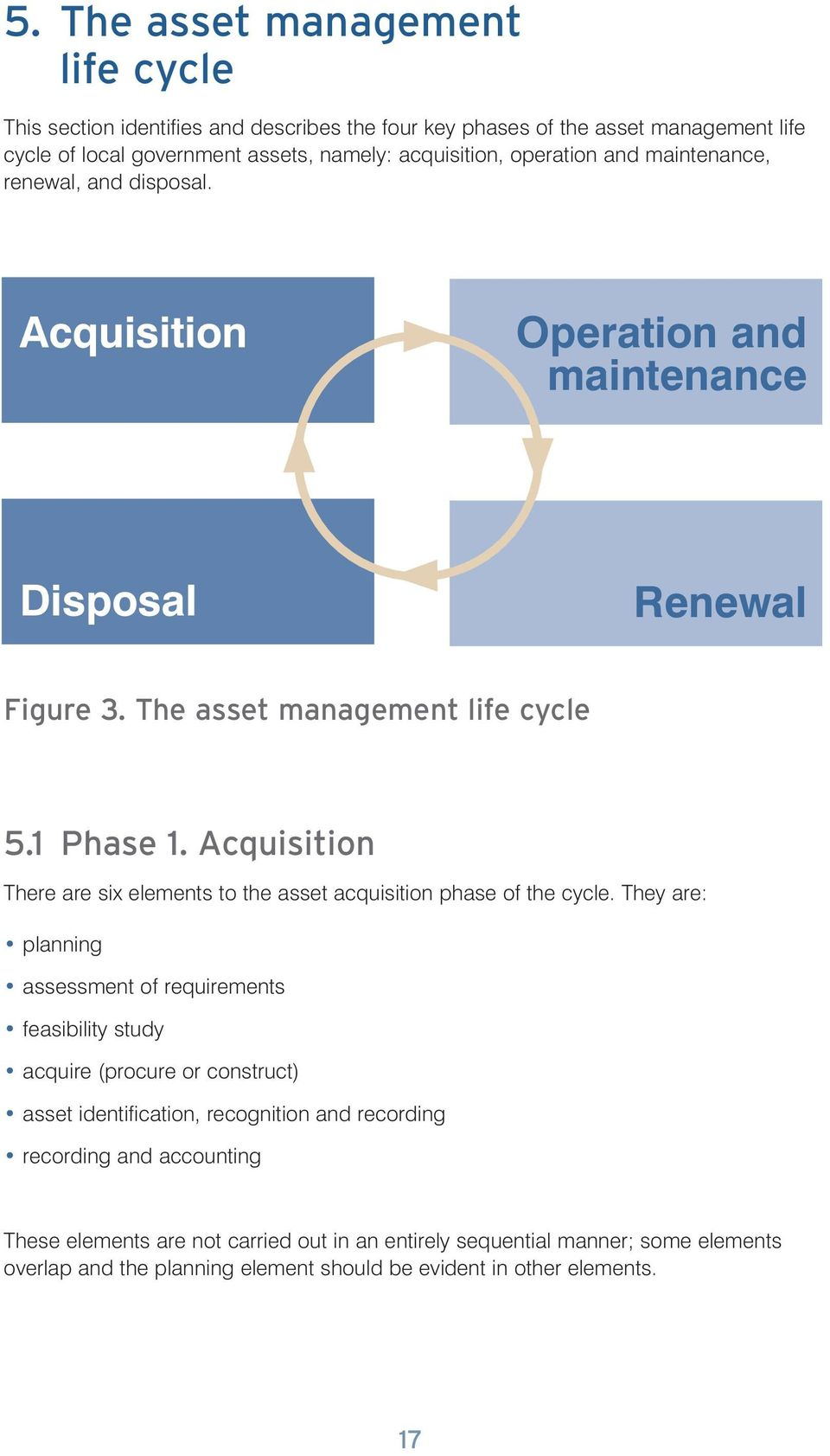Acquisition There are six elements to the asset acquisition phase of the cycle.