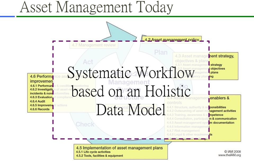 Workflow based on
