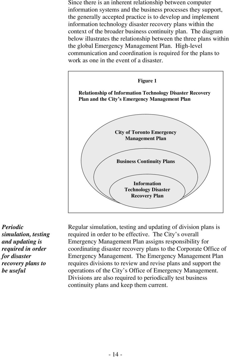 The diagram below illustrates the relationship between the three plans within the global Emergency Management Plan.
