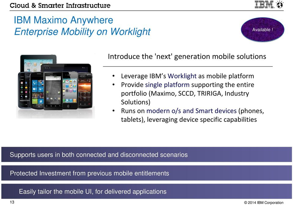 entire portfolio (Maximo, SCCD, TRIRIGA, Industry Solutions) Runs on modern o/sand Smart devices (phones, tablets), leveraging
