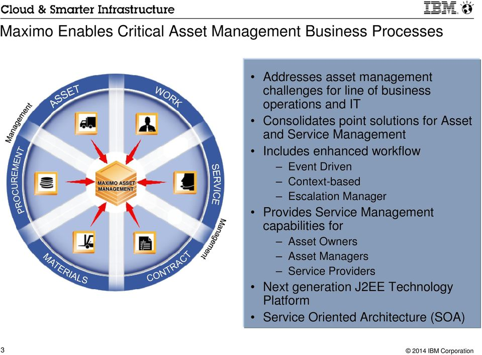 Includes enhanced workflow Event Driven Context-based Escalation Manager Provides Service capabilities for