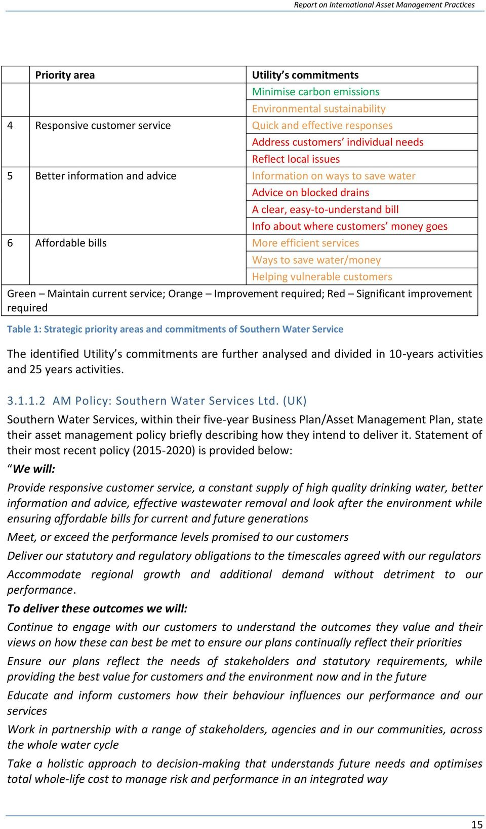 efficient services Ways to save water/money Helping vulnerable customers Green Maintain current service; Orange Improvement required; Red Significant improvement required Table 1: Strategic priority