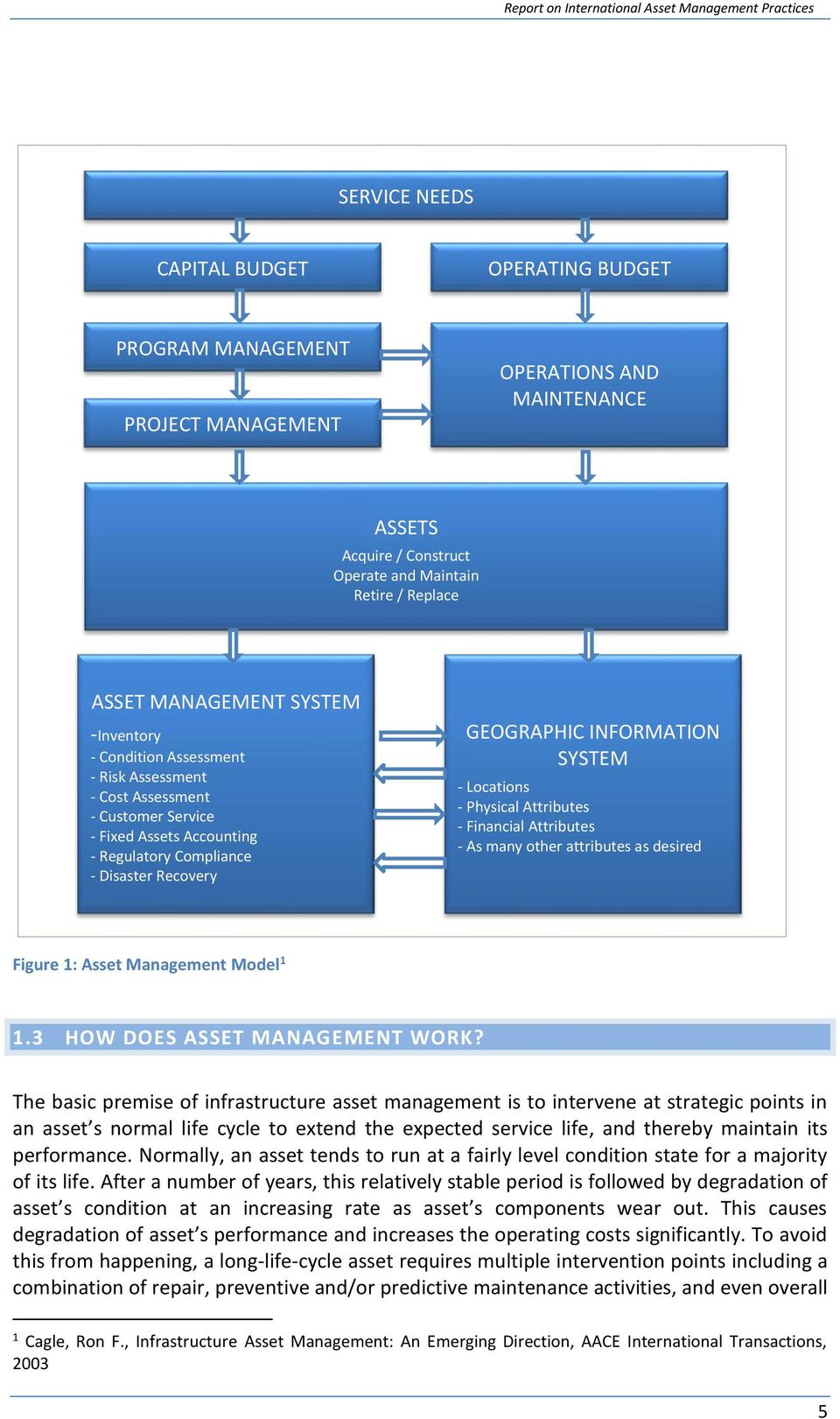 Locations - Physical Attributes - Financial Attributes - As many other attributes as desired Figure 1: Asset Management Model 1 1.3 HOW DOES ASSET MANAGEMENT WORK?