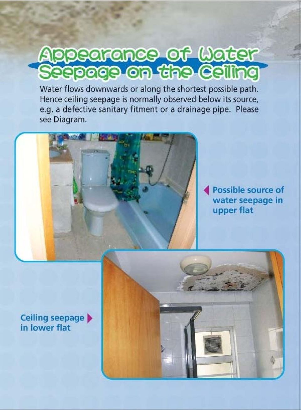 Hence ceiling seepage is normally observed below its source, e.g. a defective sanitary fitment or a drainage pipe.