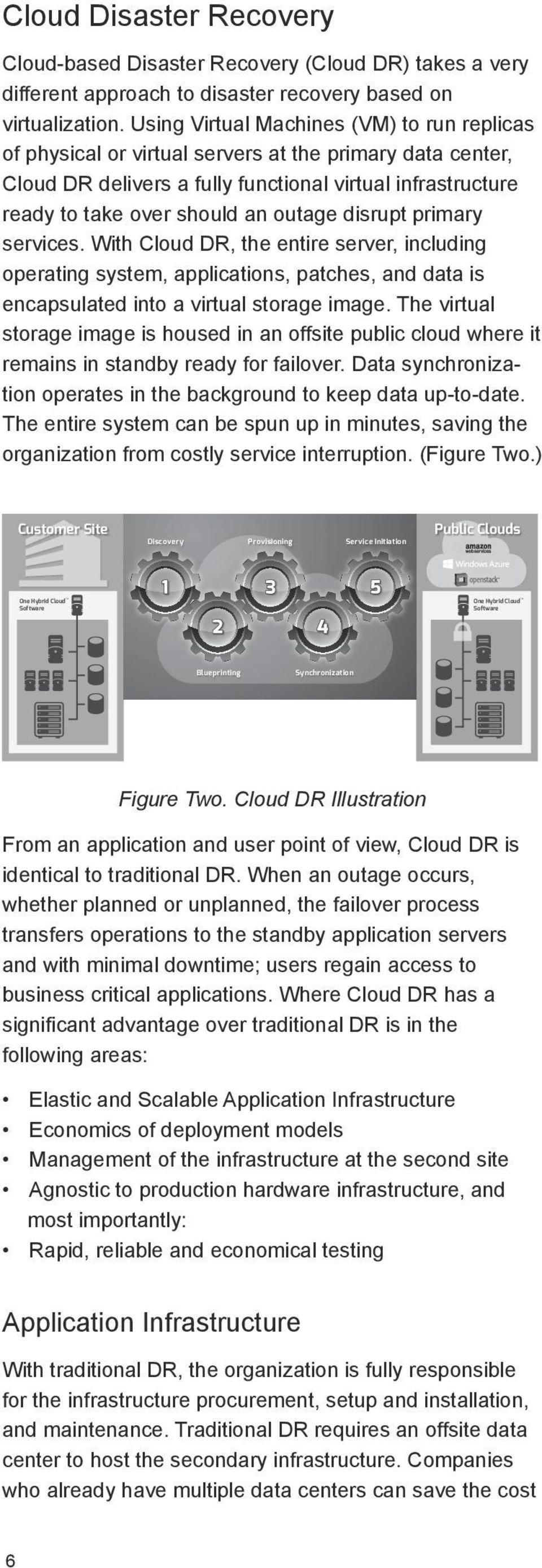 disrupt primary services. With Cloud DR, the entire server, including operating system, applications, patches, and data is encapsulated into a virtual storage image.